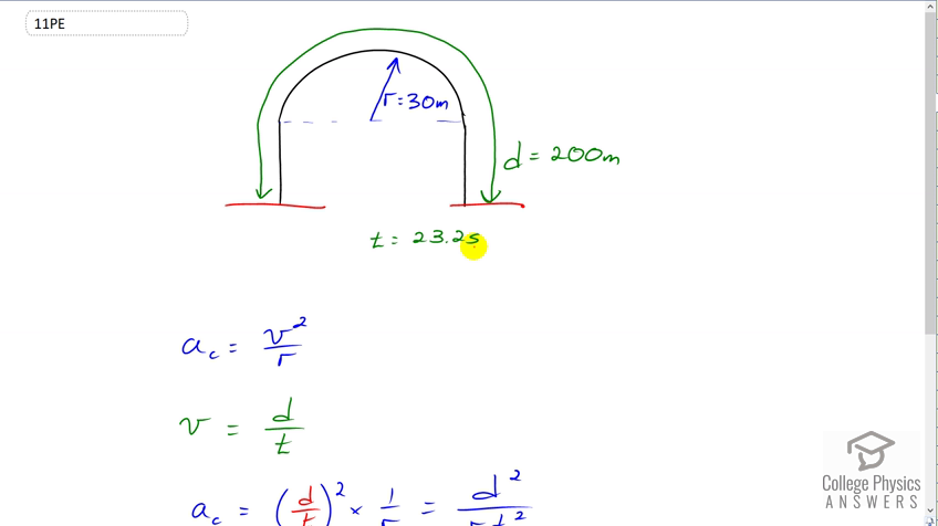 OpenStax College Physics Solution, Chapter 6, Problem 11 (Problems &  Exercises)
