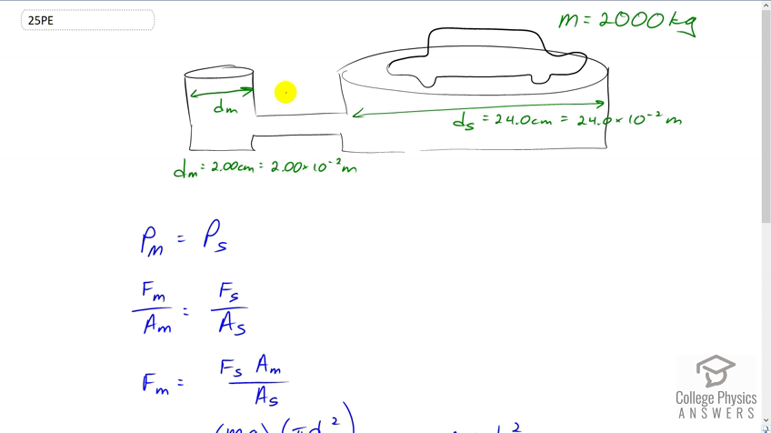OpenStax College Physics Solution, Chapter 11, Problem 25 (Problems &  Exercises)