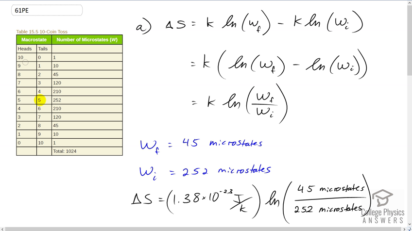 OpenStax College Physics Solution, Chapter 15, Problem 61 (Problems &  Exercises)